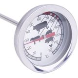 Rvs Instant Lees Pocket Probe digitale Thermometer BBQ Voedsel
